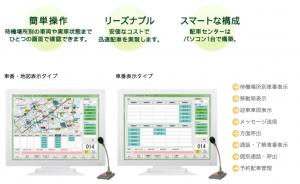 タクシー車両情報表示システム