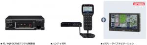 π/4QPSK方式デジタル無線機