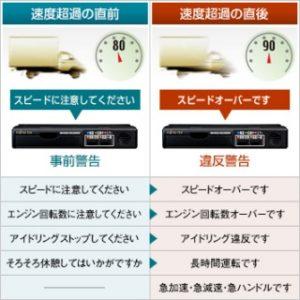 富士通テン OBVIOUSレコーダー