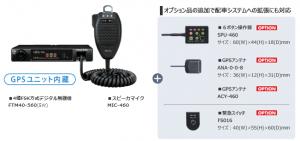 4値FSK方式デジタル無線機